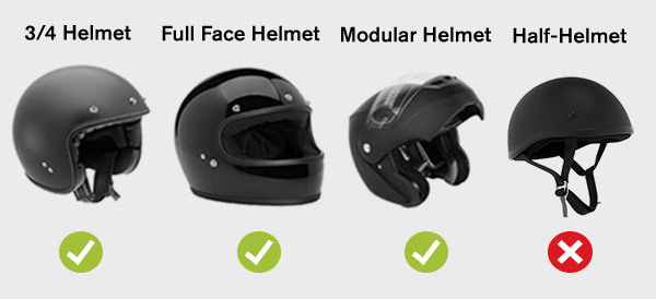 It's a no-brainer. Wear a helmet!